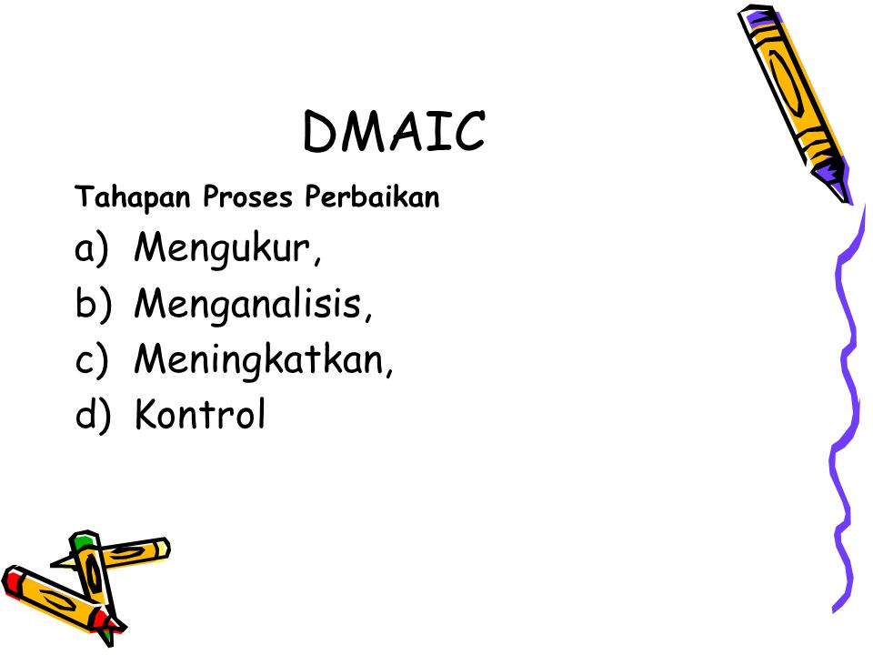DMAIC Mengukur, Menganalisis, Meningkatkan, Kontrol