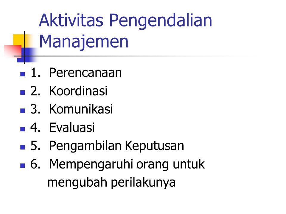 Aktivitas Pengendalian Manajemen