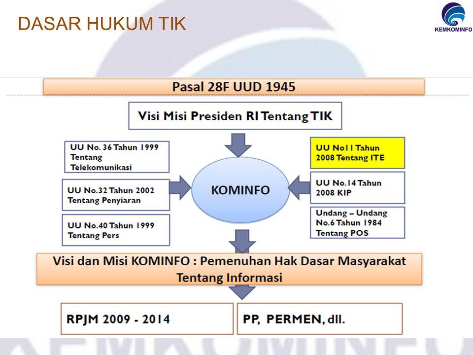 DASAR HUKUM TIK Permen Kominfo No. 41 tahun 2007 tentang Panduan Umum Tata Kelola TIK.