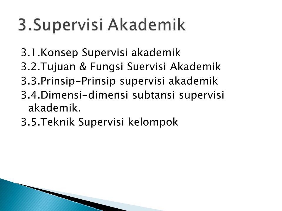3.Supervisi Akademik