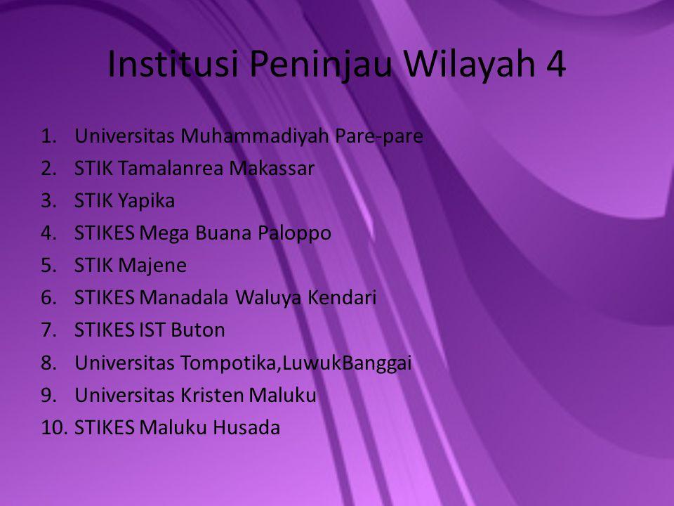 Institusi Peninjau Wilayah 4