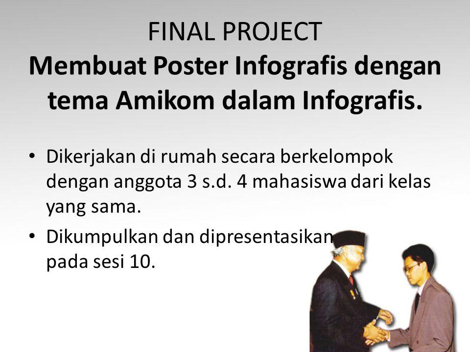 FINAL PROJECT Membuat Poster Infografis dengan tema Amikom dalam Infografis.