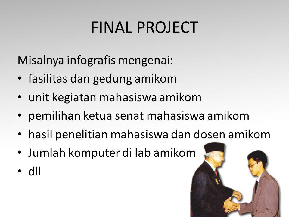 FINAL PROJECT Misalnya infografis mengenai: