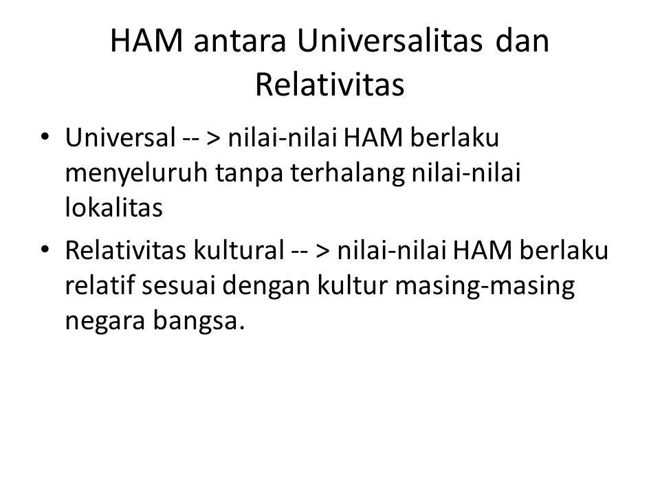 HAM antara Universalitas dan Relativitas