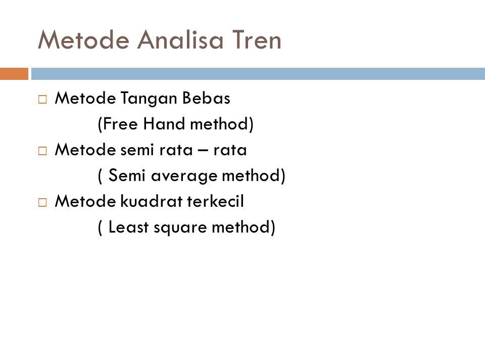 Metode Analisa Tren Metode Tangan Bebas (Free Hand method)