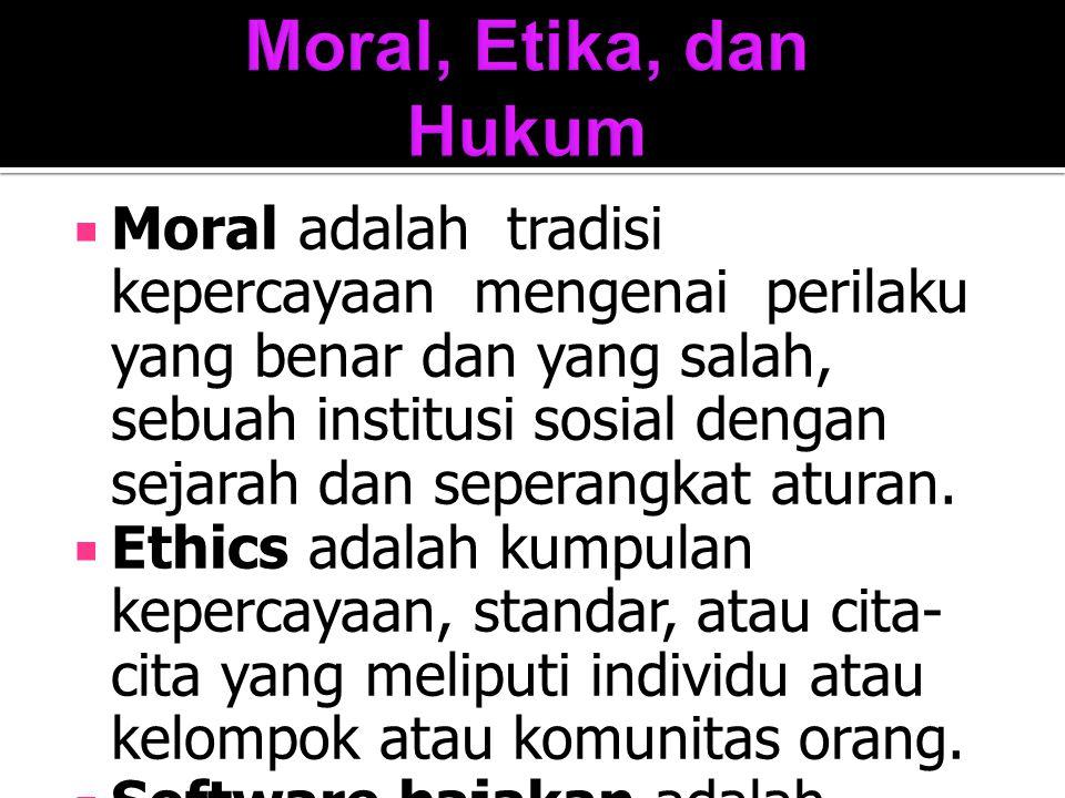Moral, Etika, dan Hukum
