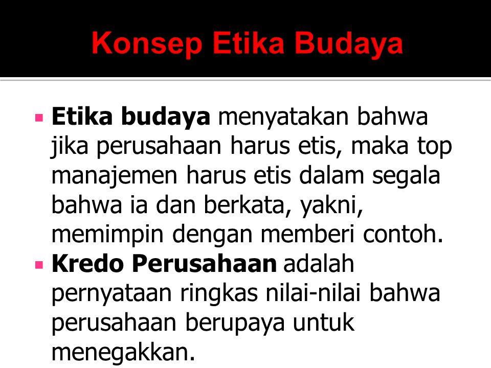 Konsep Etika Budaya