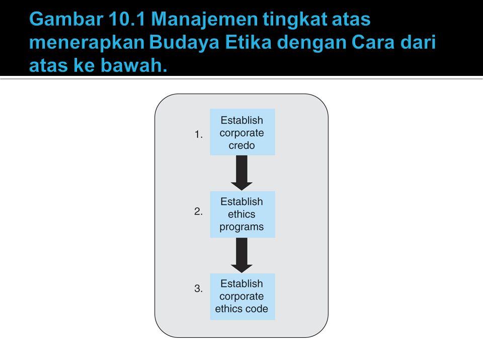 Gambar 10.1 Manajemen tingkat atas menerapkan Budaya Etika dengan Cara dari atas ke bawah.
