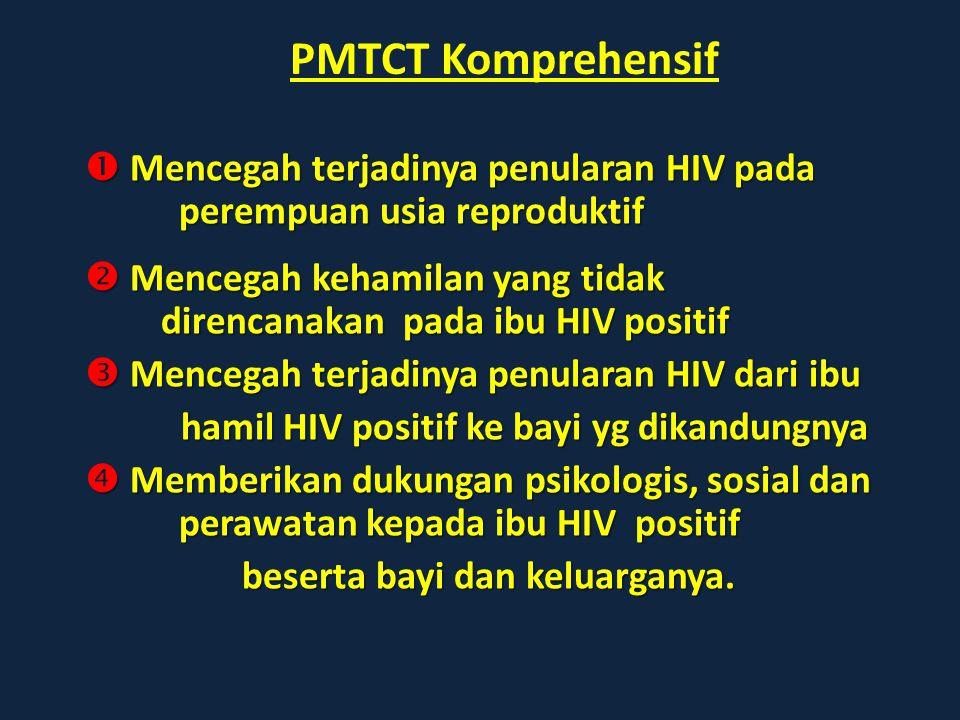 PMTCT Komprehensif  Mencegah terjadinya penularan HIV pada perempuan usia reproduktif.