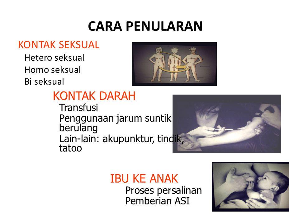 CARA PENULARAN KONTAK SEKSUAL KONTAK DARAH IBU KE ANAK Hetero seksual