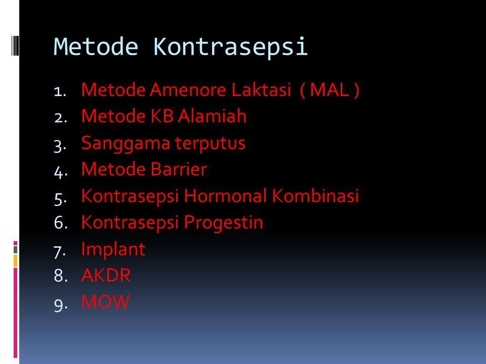 Metode Kontrasepsi Metode Amenore Laktasi ( MAL ) Metode KB Alamiah