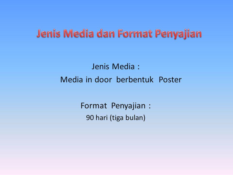 Jenis Media dan Format Penyajian