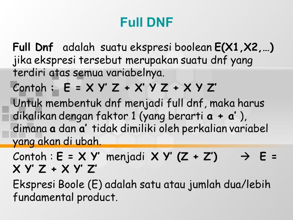 Full DNF Full Dnf adalah suatu ekspresi boolean E(X1,X2,…) jika ekspresi tersebut merupakan suatu dnf yang terdiri atas semua variabelnya.