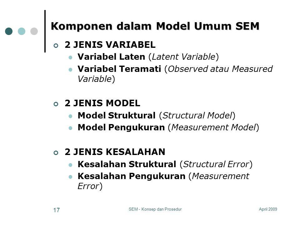 Komponen dalam Model Umum SEM