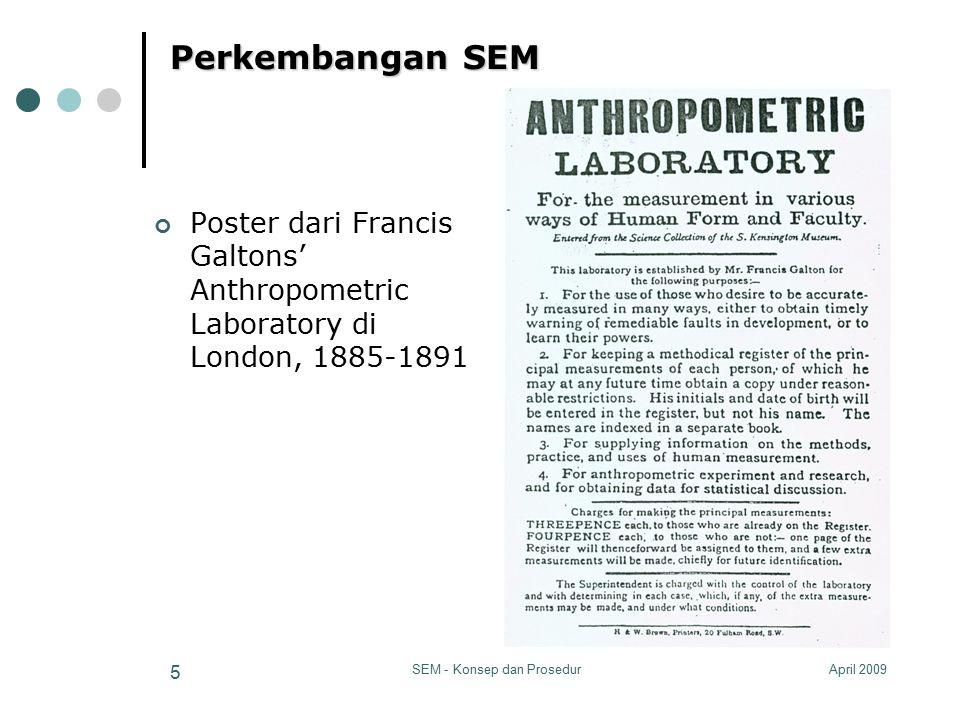 SEM - Konsep dan Prosedur
