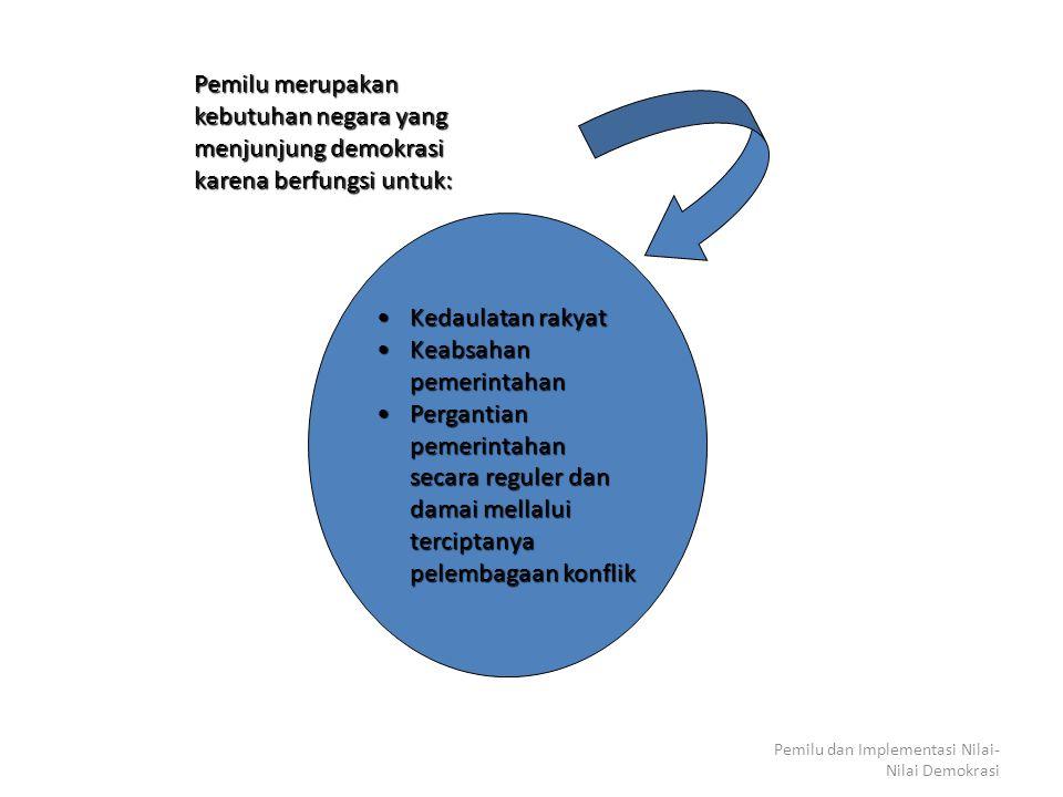Keabsahan pemerintahan