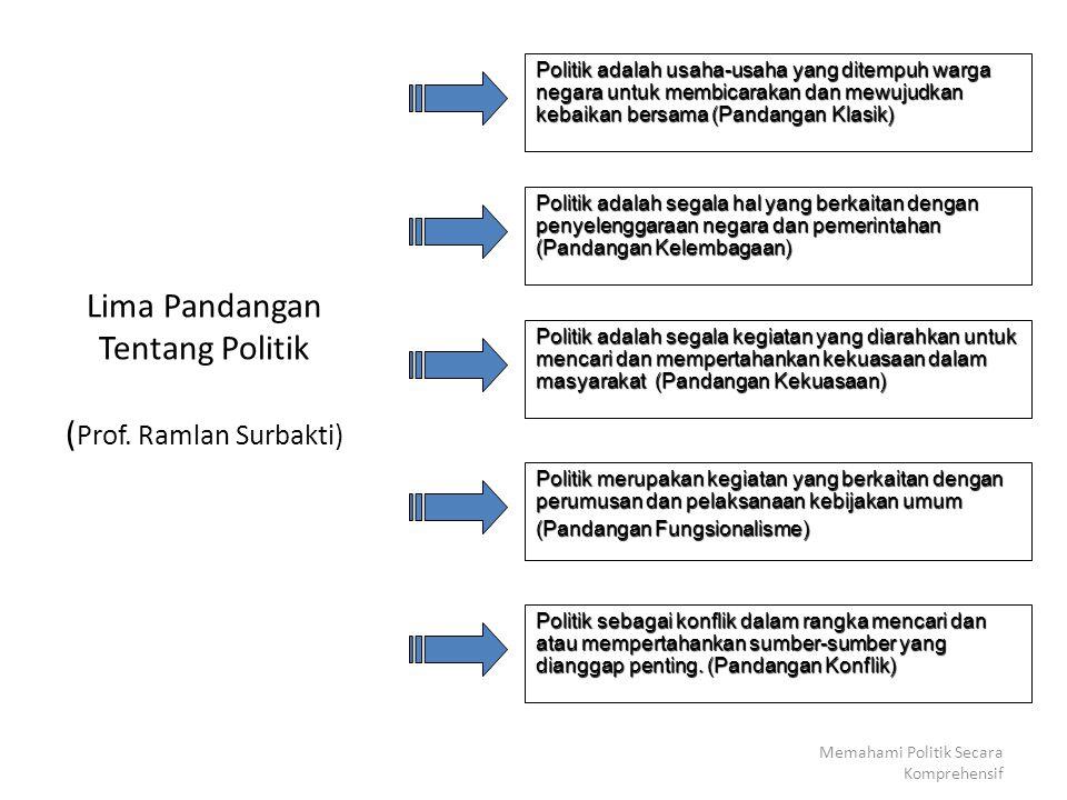 Lima Pandangan Tentang Politik (Prof. Ramlan Surbakti)
