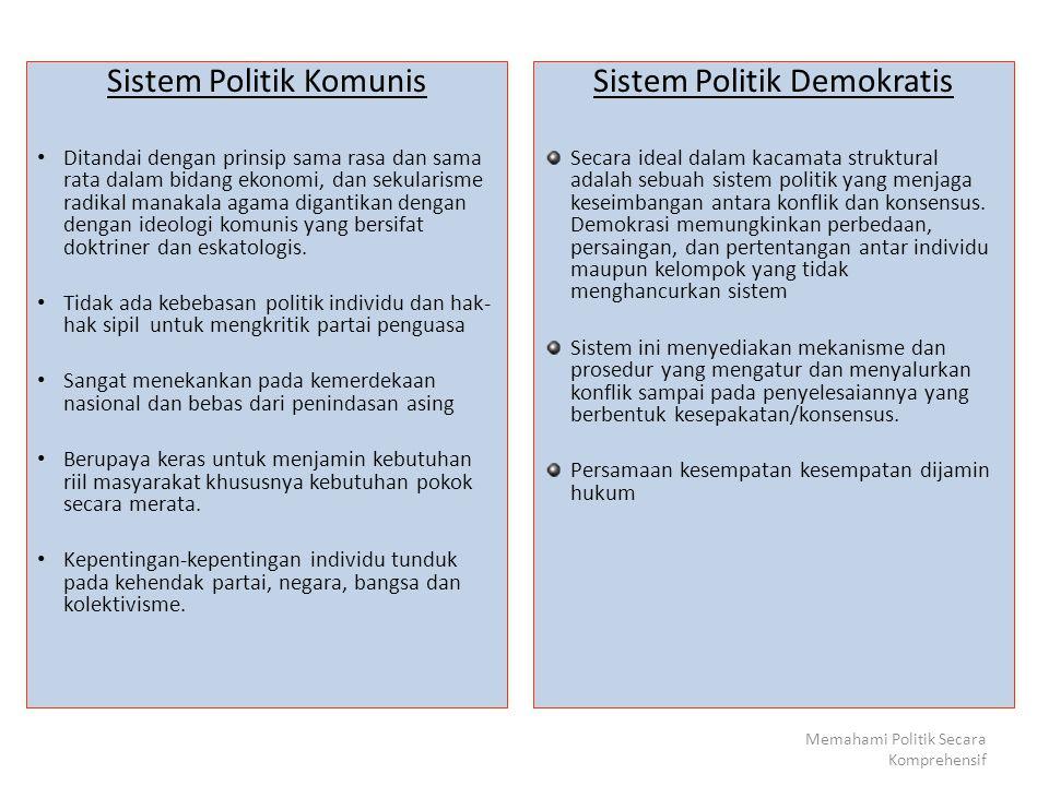 Sistem Politik Komunis Sistem Politik Demokratis