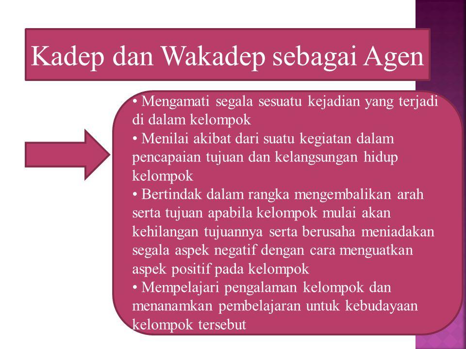 Kadep dan Wakadep sebagai Agen