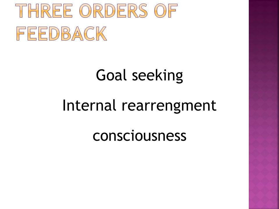 Three orders of feedback