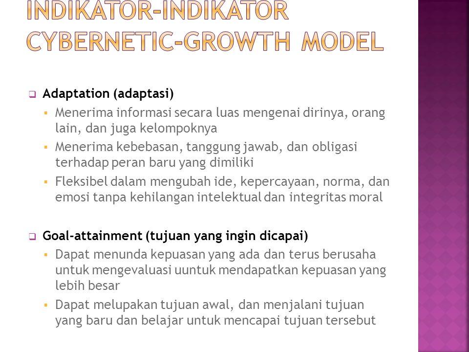 Indikator-indikator Cybernetic-growth model
