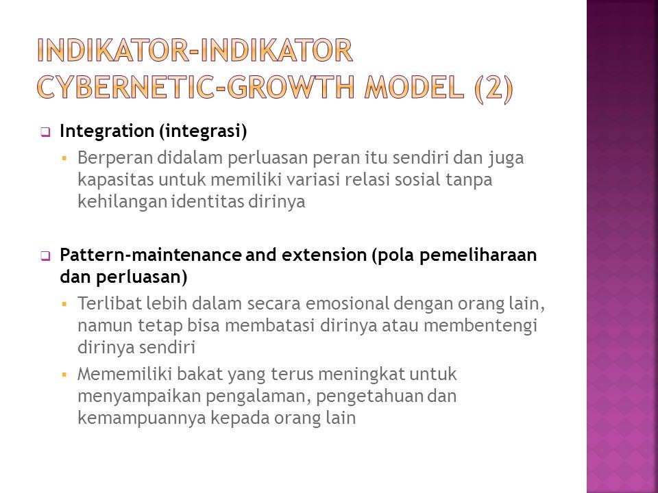 Indikator-indikator Cybernetic-growth model (2)
