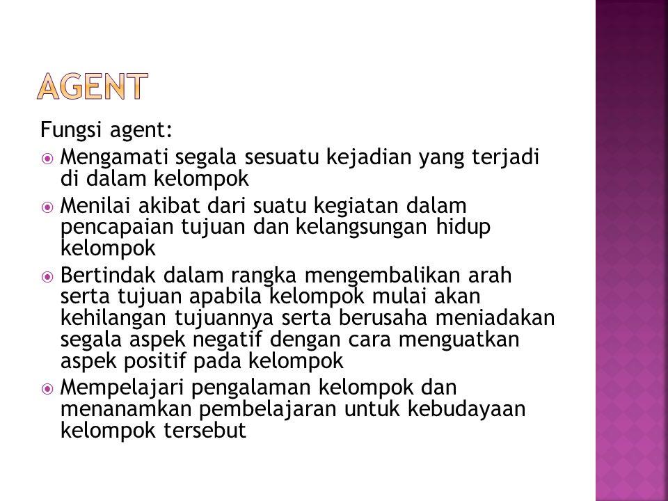 Agent Fungsi agent: Mengamati segala sesuatu kejadian yang terjadi di dalam kelompok.