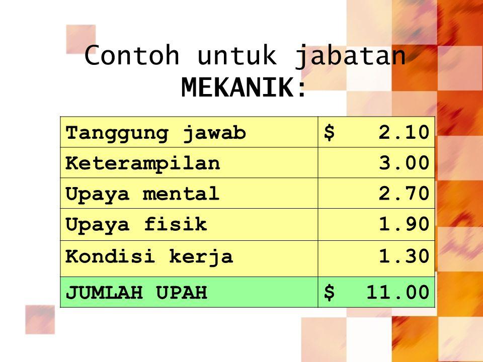 Contoh untuk jabatan MEKANIK: