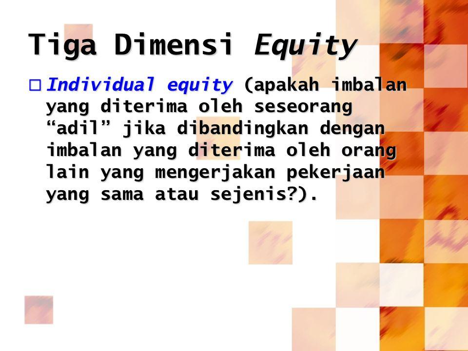 Tiga Dimensi Equity