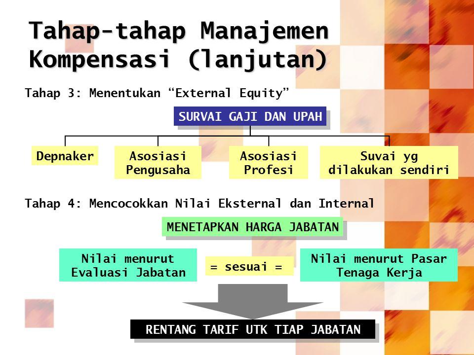 Tahap-tahap Manajemen Kompensasi (lanjutan)
