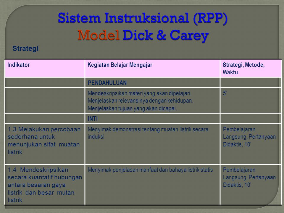Sistem Instruksional (RPP) Model Dick & Carey