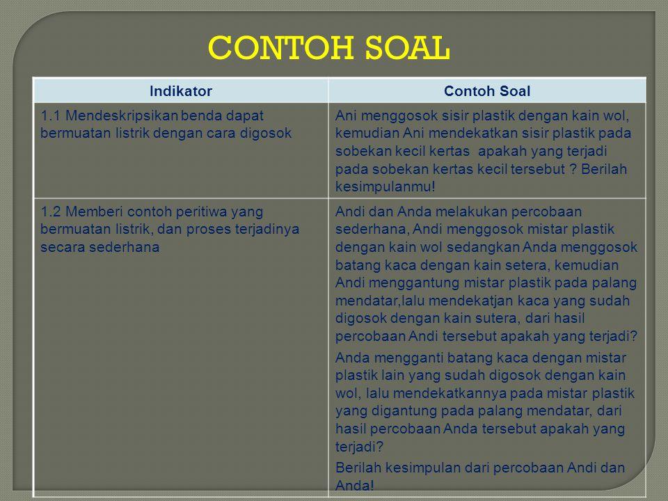 CONTOH SOAL Indikator Contoh Soal