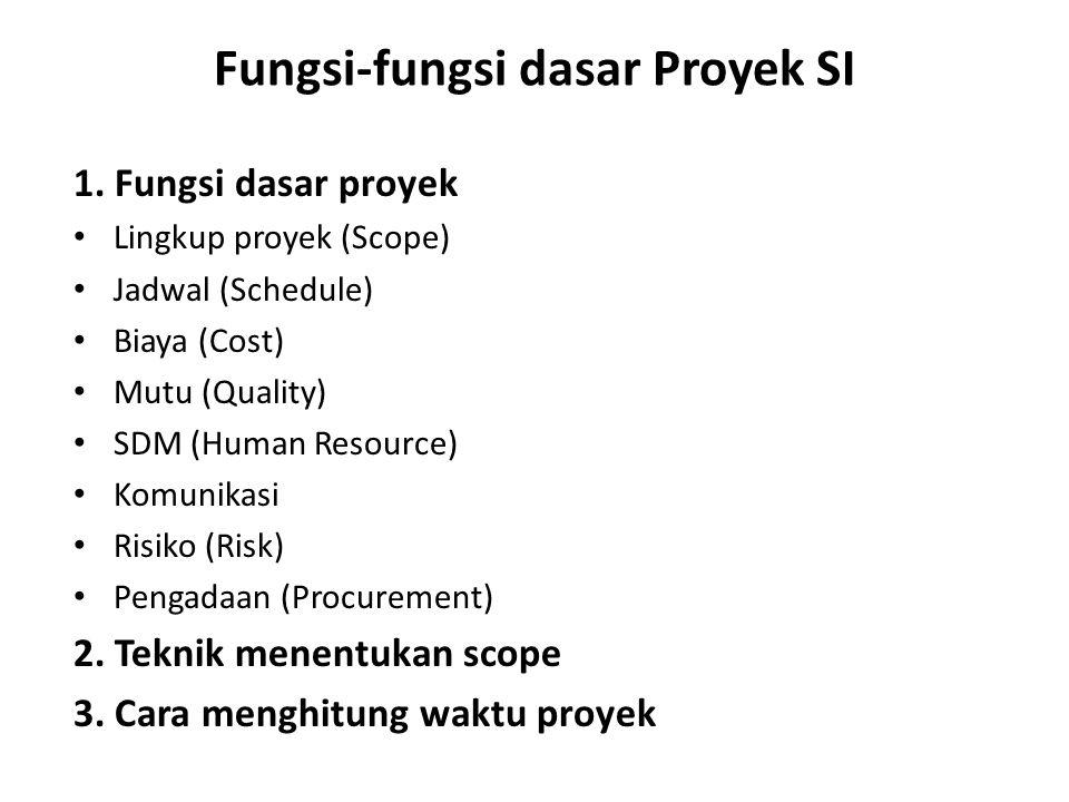 Fungsi-fungsi dasar Proyek SI