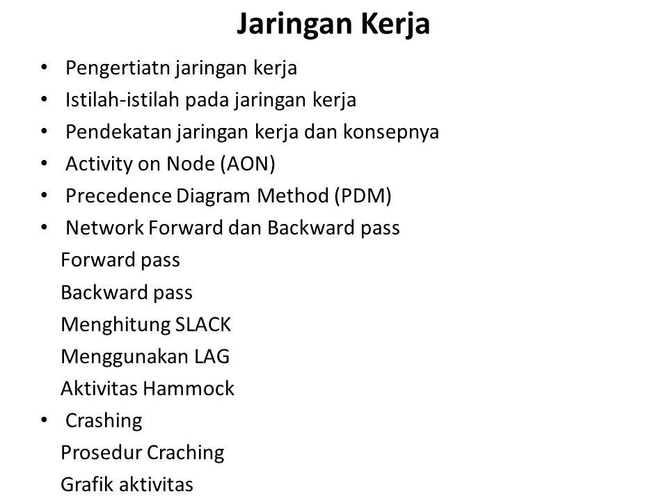 Jaringan Kerja Pengertiatn jaringan kerja