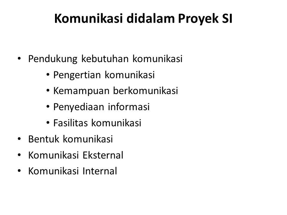 Komunikasi didalam Proyek SI