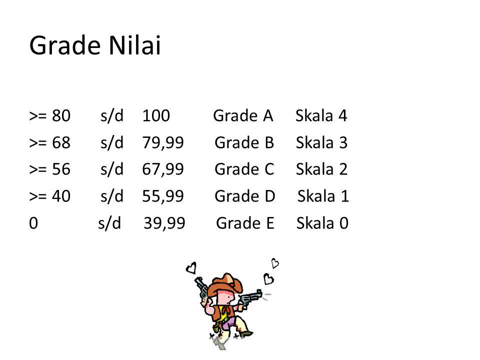 Grade Nilai