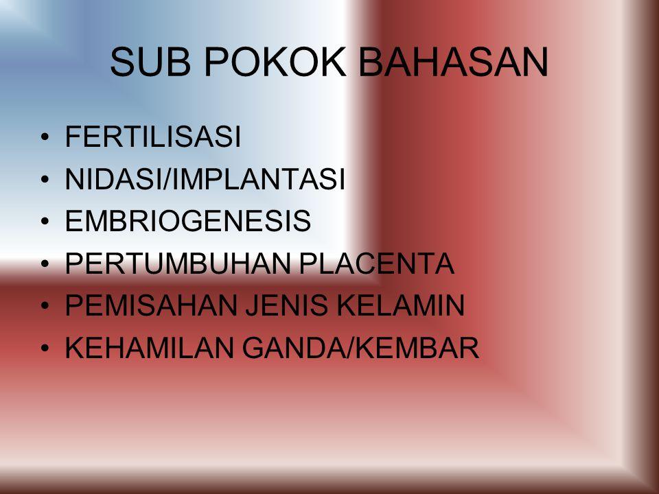 SUB POKOK BAHASAN FERTILISASI NIDASI/IMPLANTASI EMBRIOGENESIS