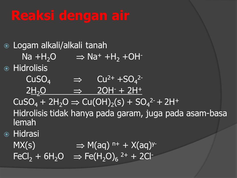 Reaksi dengan air Logam alkali/alkali tanah Na +H2O  Na+ +H2 +OH-