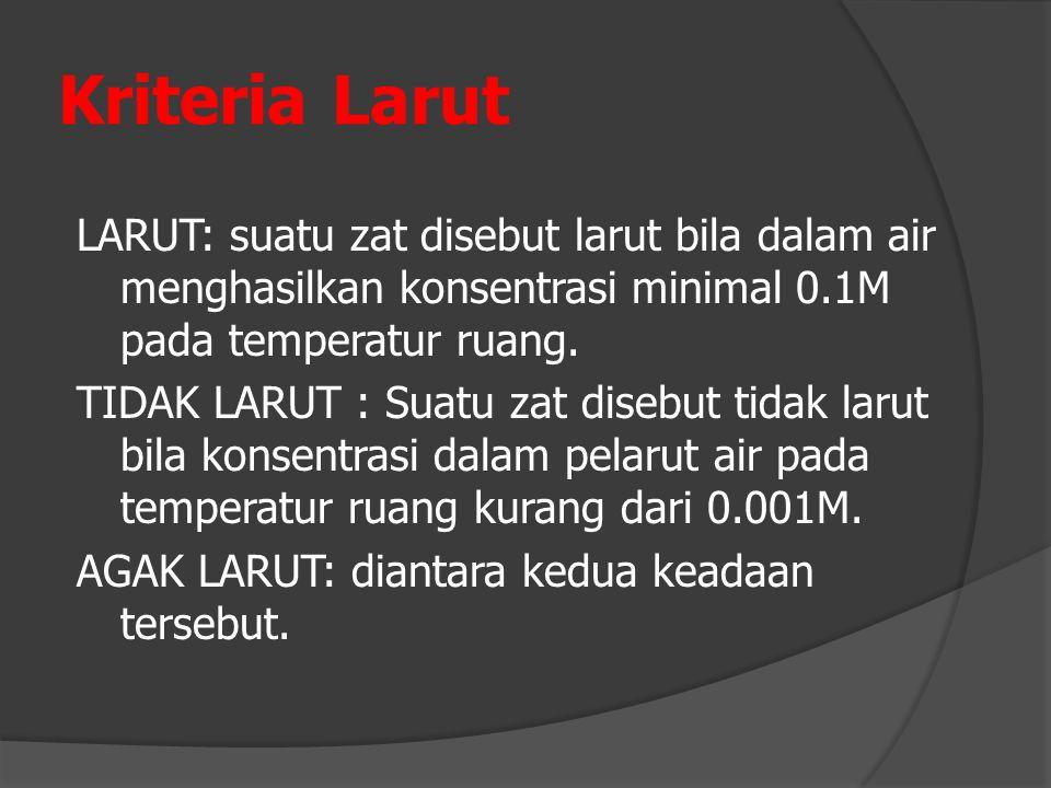 Kriteria Larut