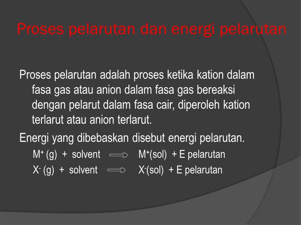 Proses pelarutan dan energi pelarutan