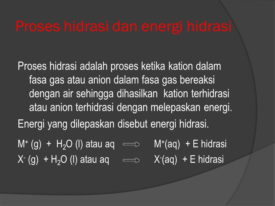 Proses hidrasi dan energi hidrasi