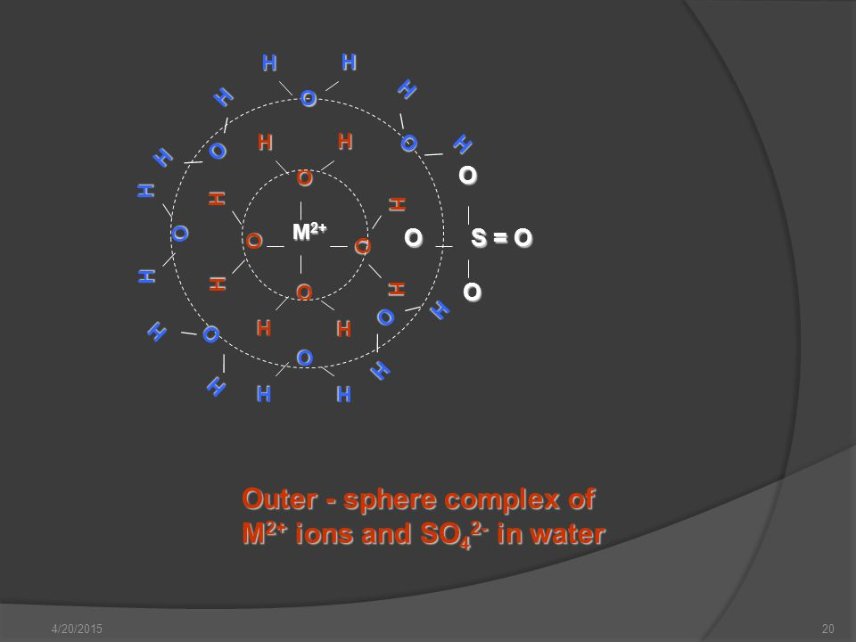 Outer - sphere complex of M2+ ions and SO42- in water