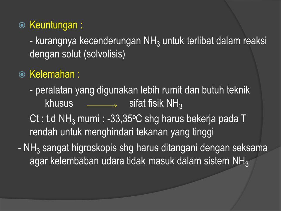 Keuntungan : - kurangnya kecenderungan NH3 untuk terlibat dalam reaksi dengan solut (solvolisis) Kelemahan :