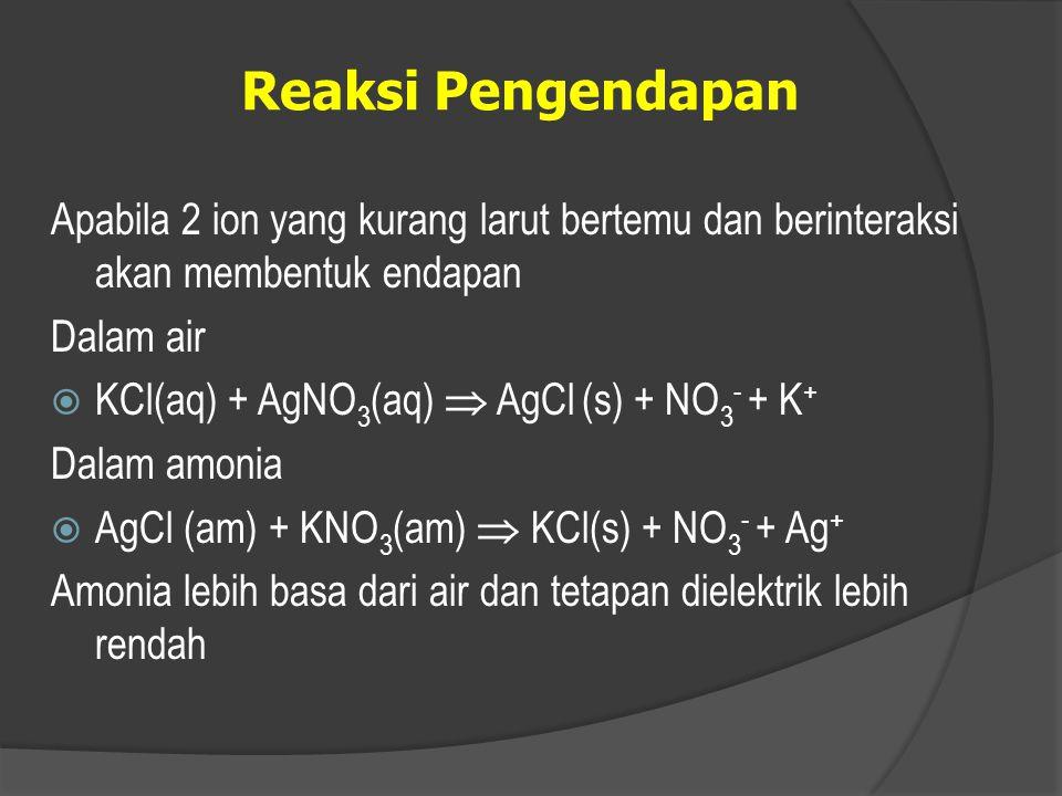 Reaksi Pengendapan Apabila 2 ion yang kurang larut bertemu dan berinteraksi akan membentuk endapan.