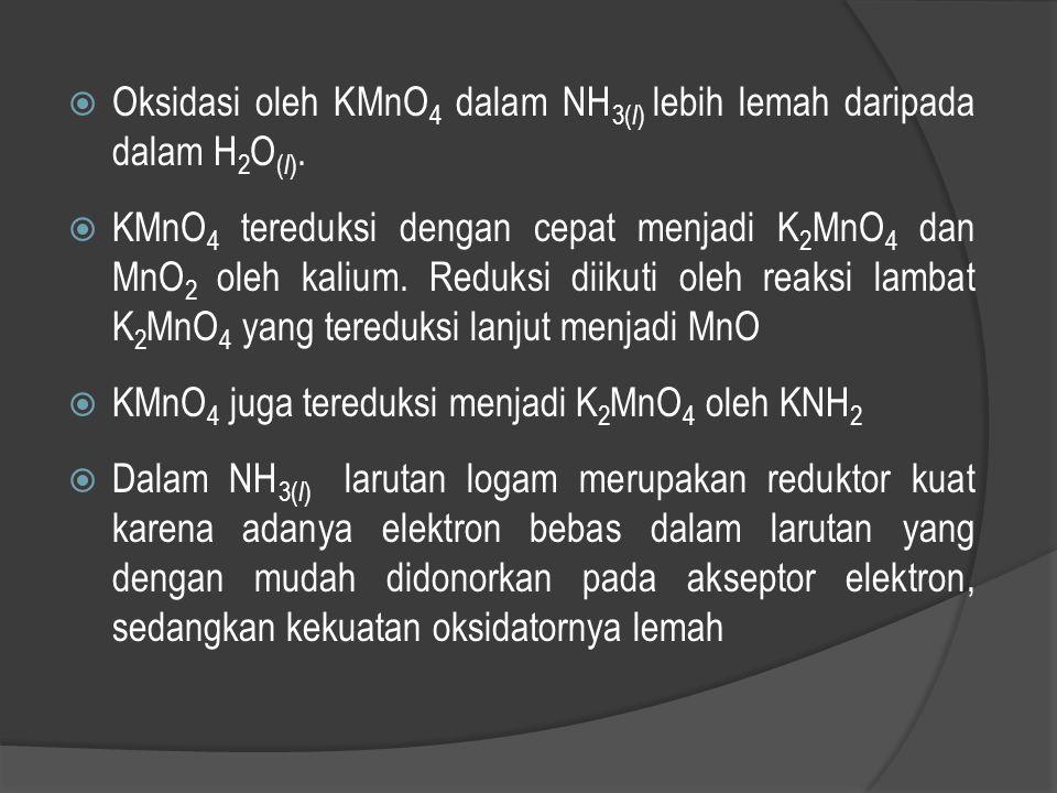 Oksidasi oleh KMnO4 dalam NH3(l) lebih lemah daripada dalam H2O(l).