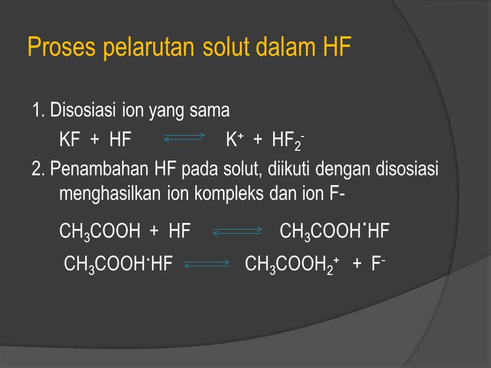 Proses pelarutan solut dalam HF
