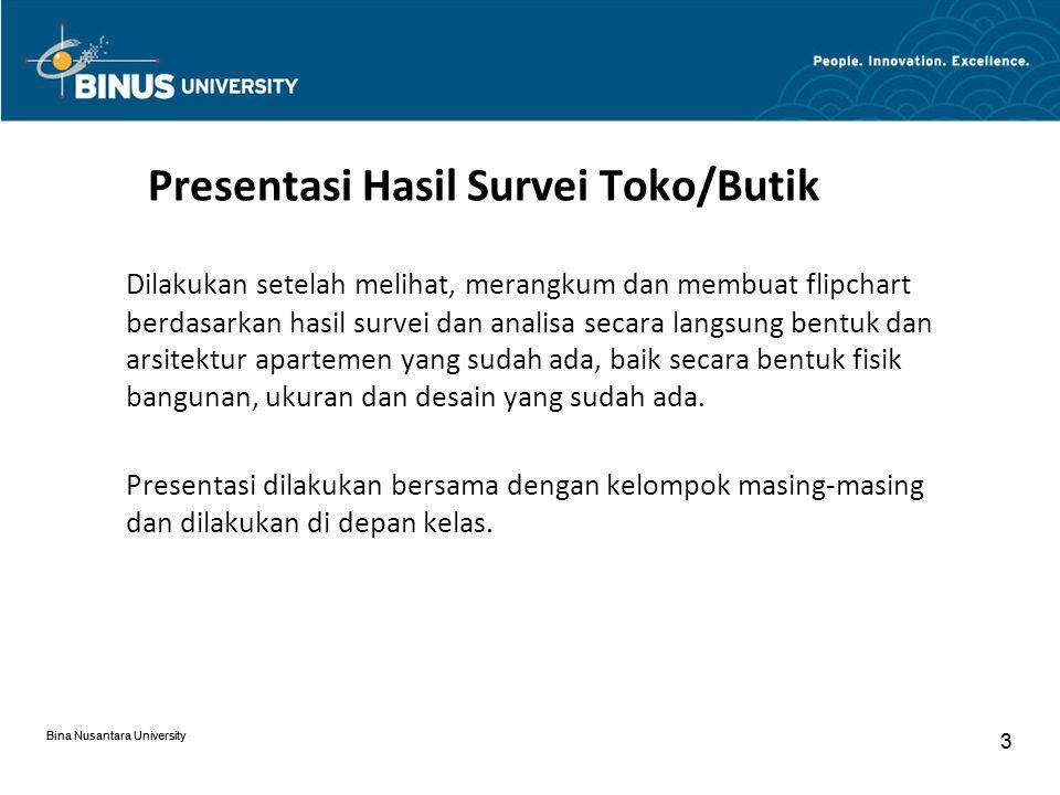 Presentasi Hasil Survei Toko/Butik