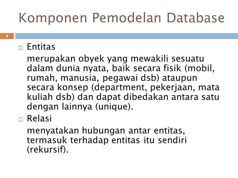Komponen Pemodelan Database