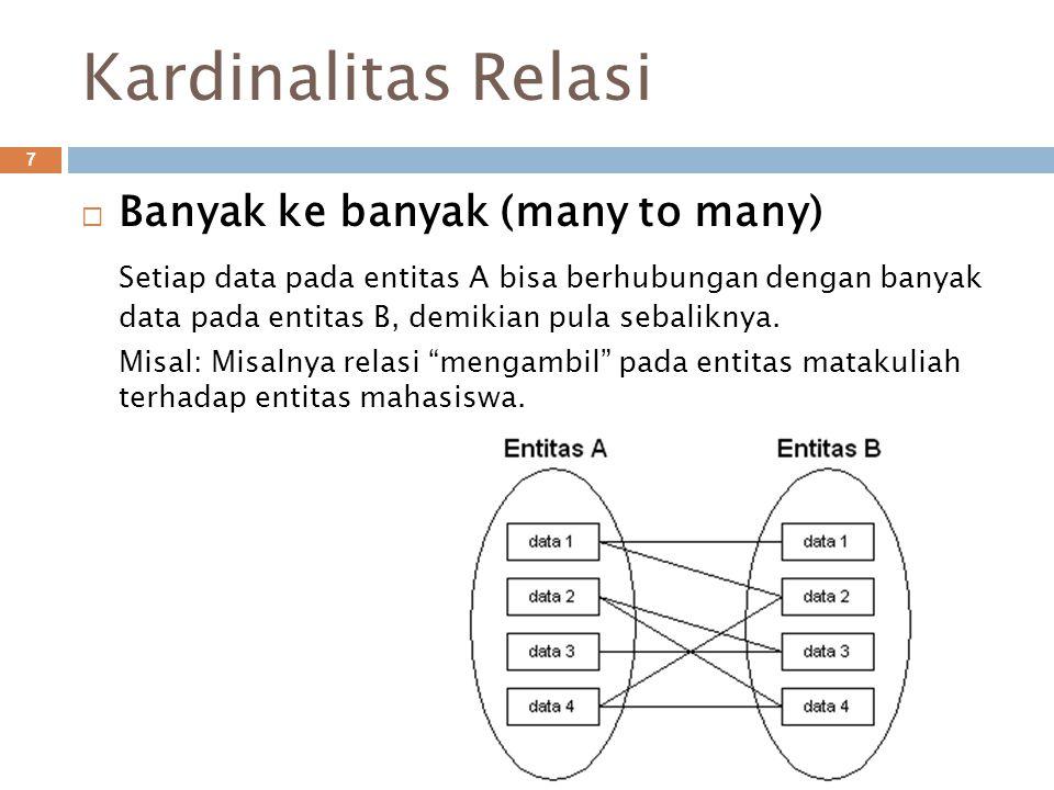Kardinalitas Relasi Banyak ke banyak (many to many)