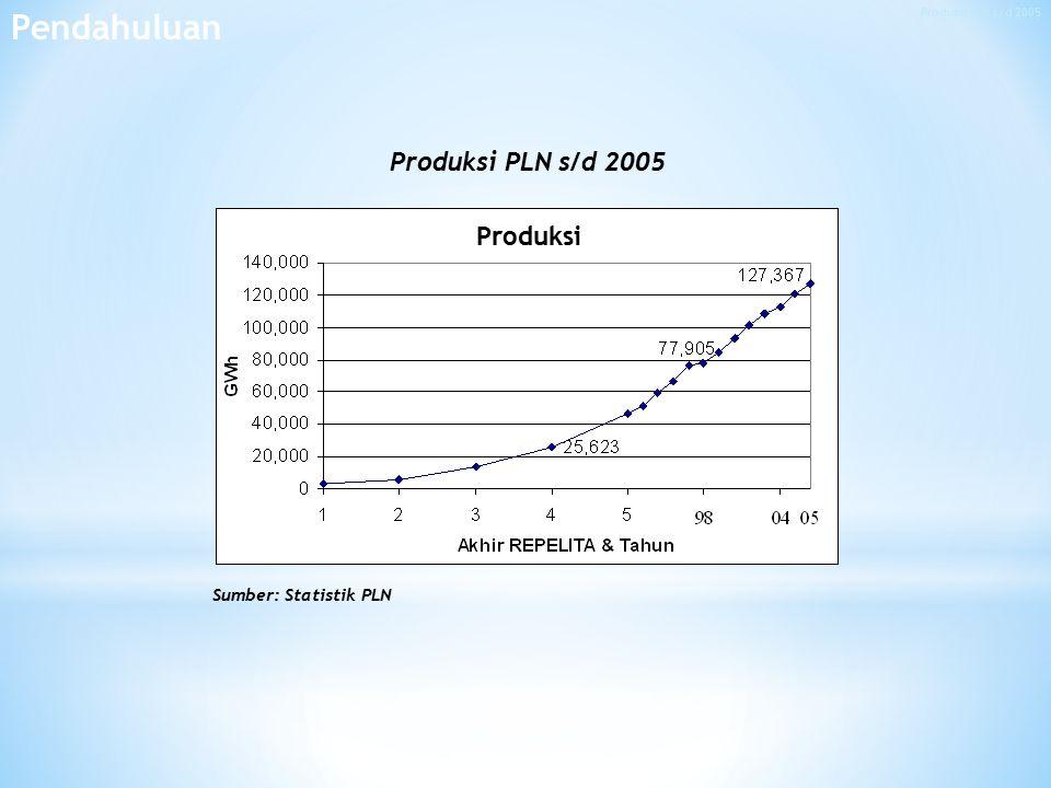 Pendahuluan Produksi PLN s/d 2005 Produksi Sumber: Statistik PLN